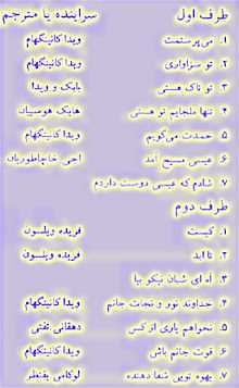List of Farsi Christian Song and their writers by Vida & Glen